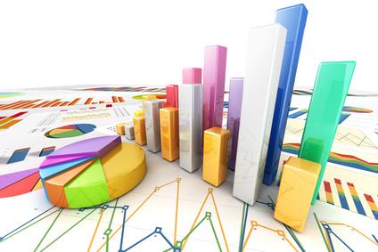 KPI 3D Chart